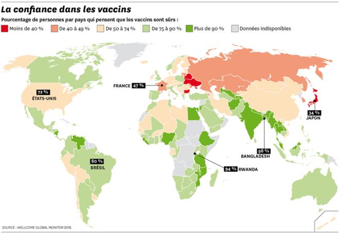 https://www.courrierinternational.com/grand-format/cartographie-quels-sont-les-pays-ou-la-confiance-dans-les-vaccins-est-la-plus-elevee