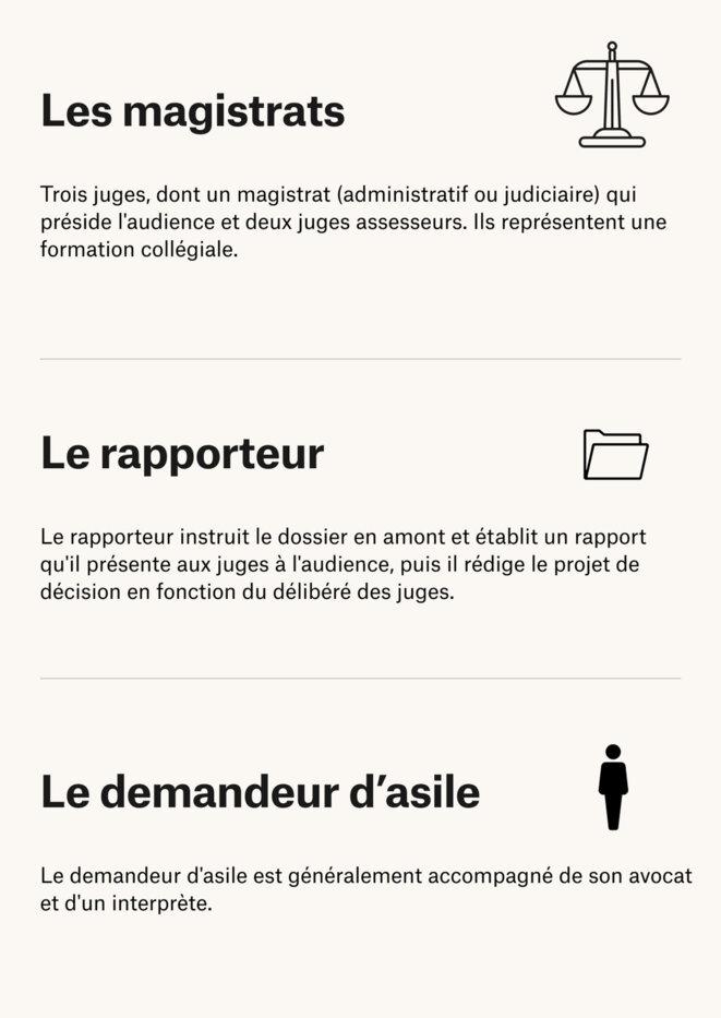 © Infographie Simon Toupet / Mediapart