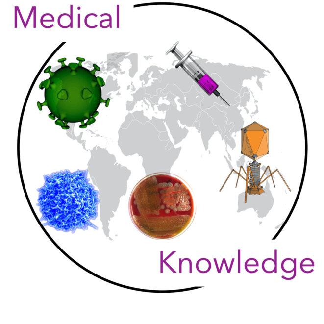 Médical knowledge, le savoir médical de 2021 est en anglais © Christian Bois avec images WikiMédia