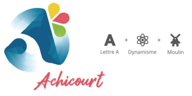 Le Nouveau Logo de la Ville d'Achicourt décidé sans les habitants