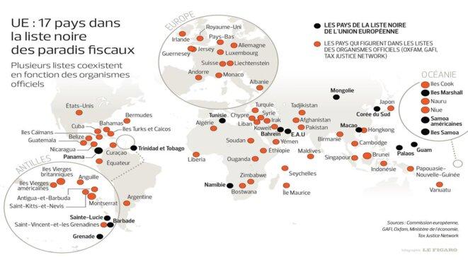 L'UE dispose d'une « liste noire » des paradis fiscaux, ce qui n'empêche pas l'évasion fiscale au regard des révélations des Pandora Papers © source : Le Figaro