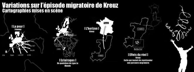 Comment représenter un voyage migratoire ?