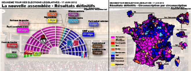 Political Map 2012 Election.The French Parliamentary Elections The Final Results The Political