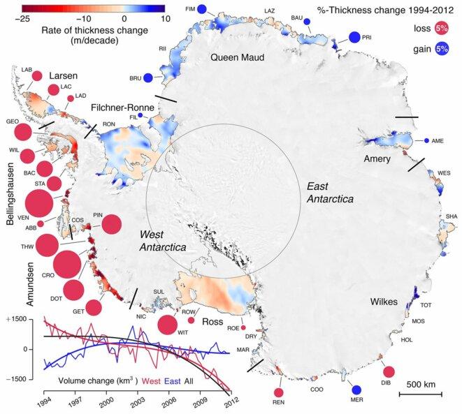 Carte montrant les pertes d'épaisseur des barrières de glace de l'Antarctique (en rouge) et les gains (en bleu) de 1994 à 2012 © Paolo et al./Science