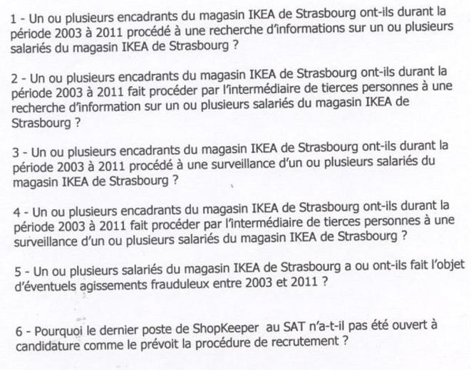 A Strasbourg, des questions sans réponse