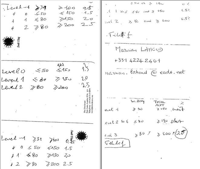 Le feuillet manuscrit attribué à Marwan Lahoud. Au milieu, ses coordonnées qui, selon son entourage, seraient de sa main.