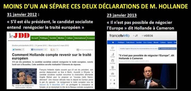 F.Hollande nous prend pour des imbéciles