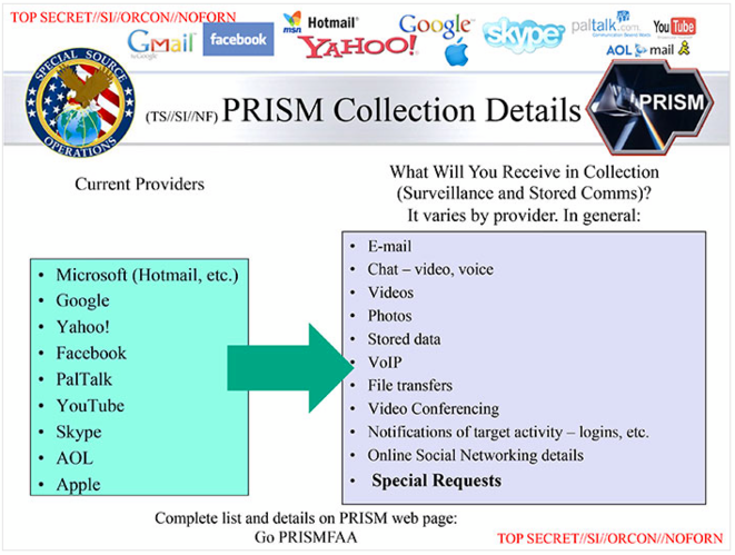 Le mode d'emploi de la NSA pour expliquer le programme Prism à ses agents.
