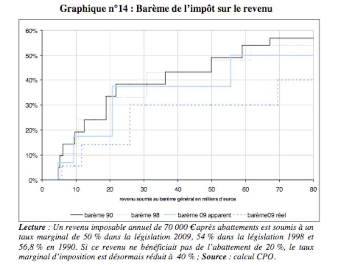 4Graph.png