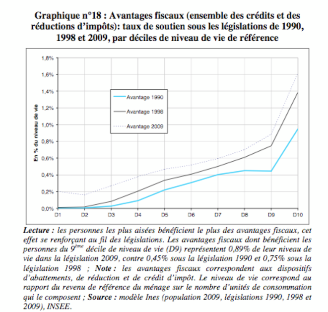 5Graph.png