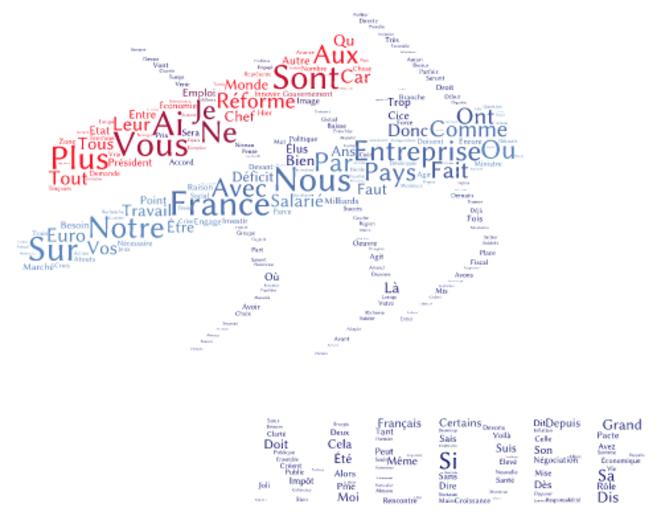 Analyse lexicale © Pierre Callewaert | Source : http://www.gouvernement.fr/premier-ministre/allocution-de-manuel-valls-a-l-universite-d-ete-du-mede
