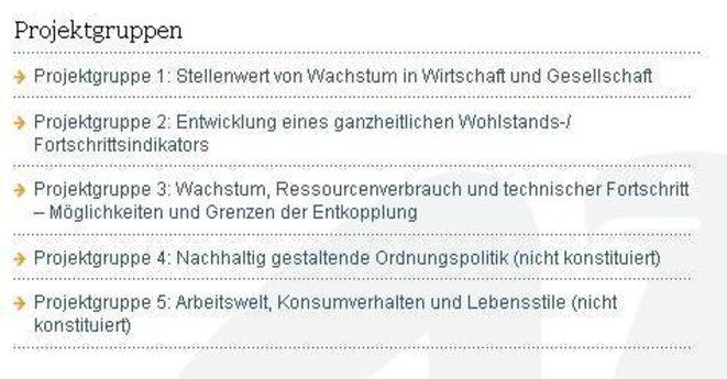 Groupes de projets Bundestag sur la croissance © Bundestag