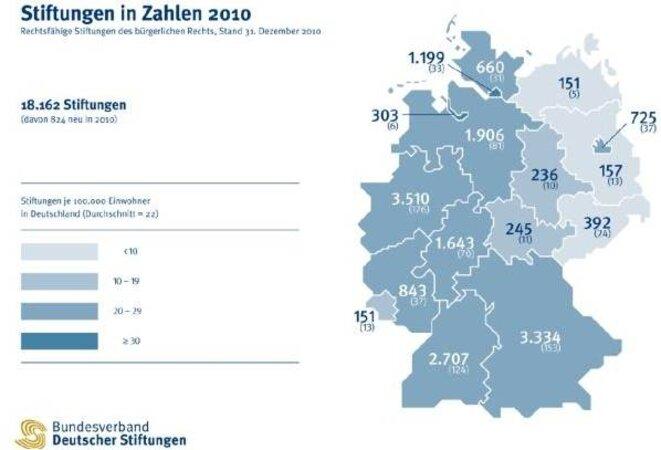 Fondations en Allemagne répartition sur le territoire © Bundesverband Deutscher Stiftungen