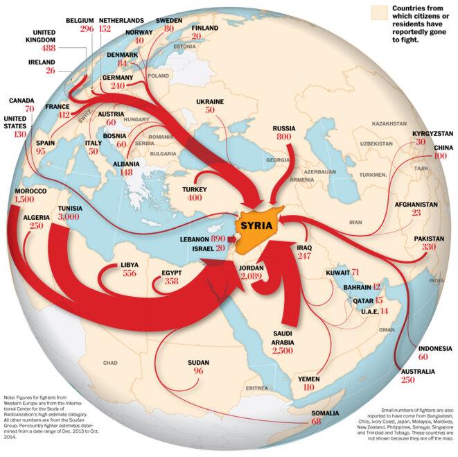 Flux de combattants étrangers vers la Syrie (les chiffres datent de 2014).