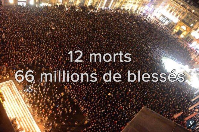 12 morts, 66 millions de blessés