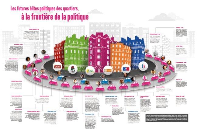 Qui est la future élite des quartiers? © Consortium Banlieuesplus10