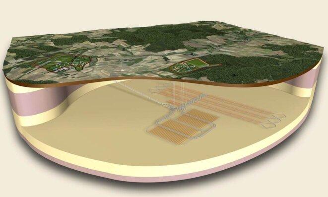 Schéma de principe des installations de Cigéo (image non contractuelle).  © Andra