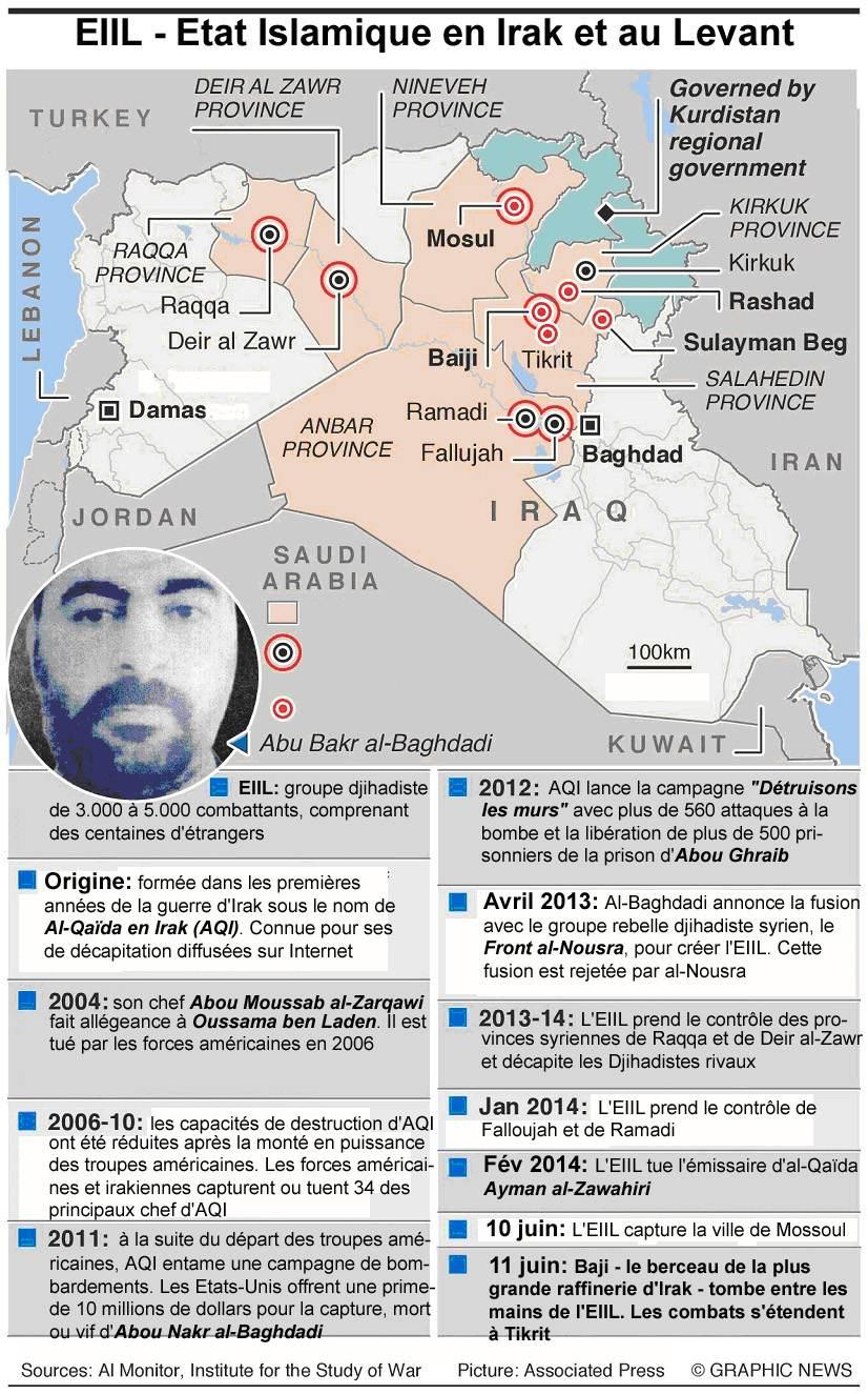 état des lieux en Irak