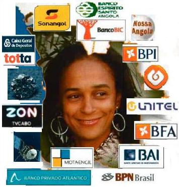 Isabel Dos Santos et les entreprises où elle a pris des parts au Portugal.