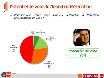 Melenchon1.jpg