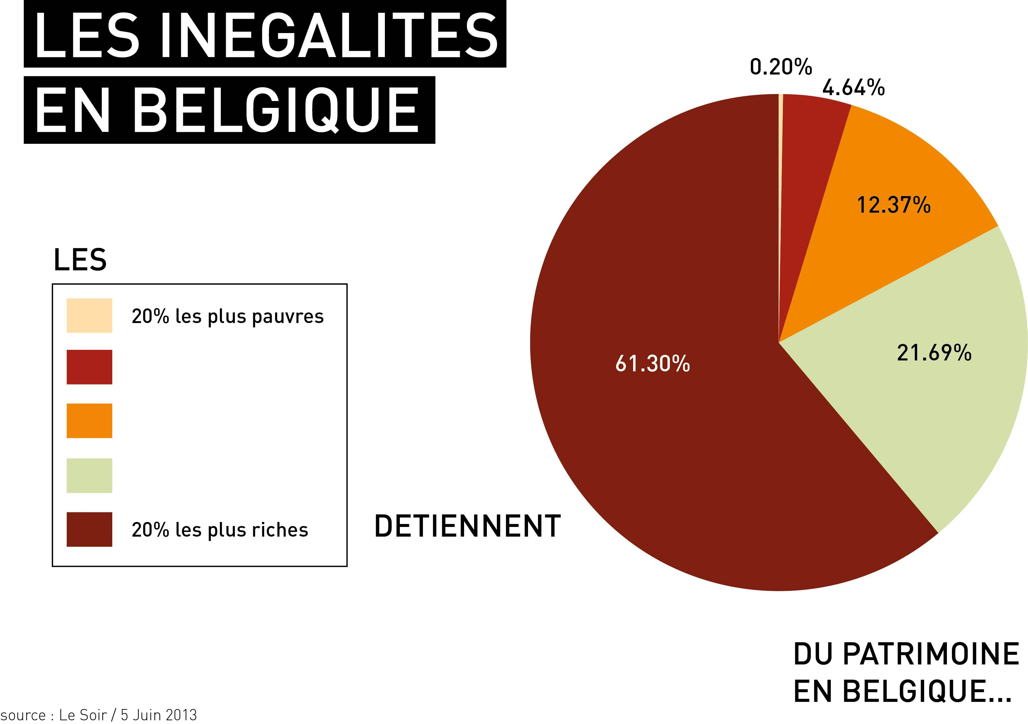 inegalites_en_belgique.jpg