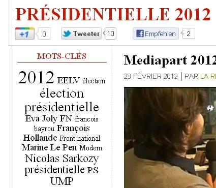 Mots-clés France - Elections 2012