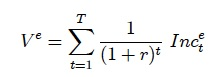Equation de calcul de la carrière d'un cadre