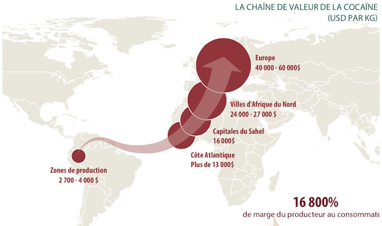 Evolution de la valeur de la cocaïne qui transite par l'Afrique en dollars US par kilo.
