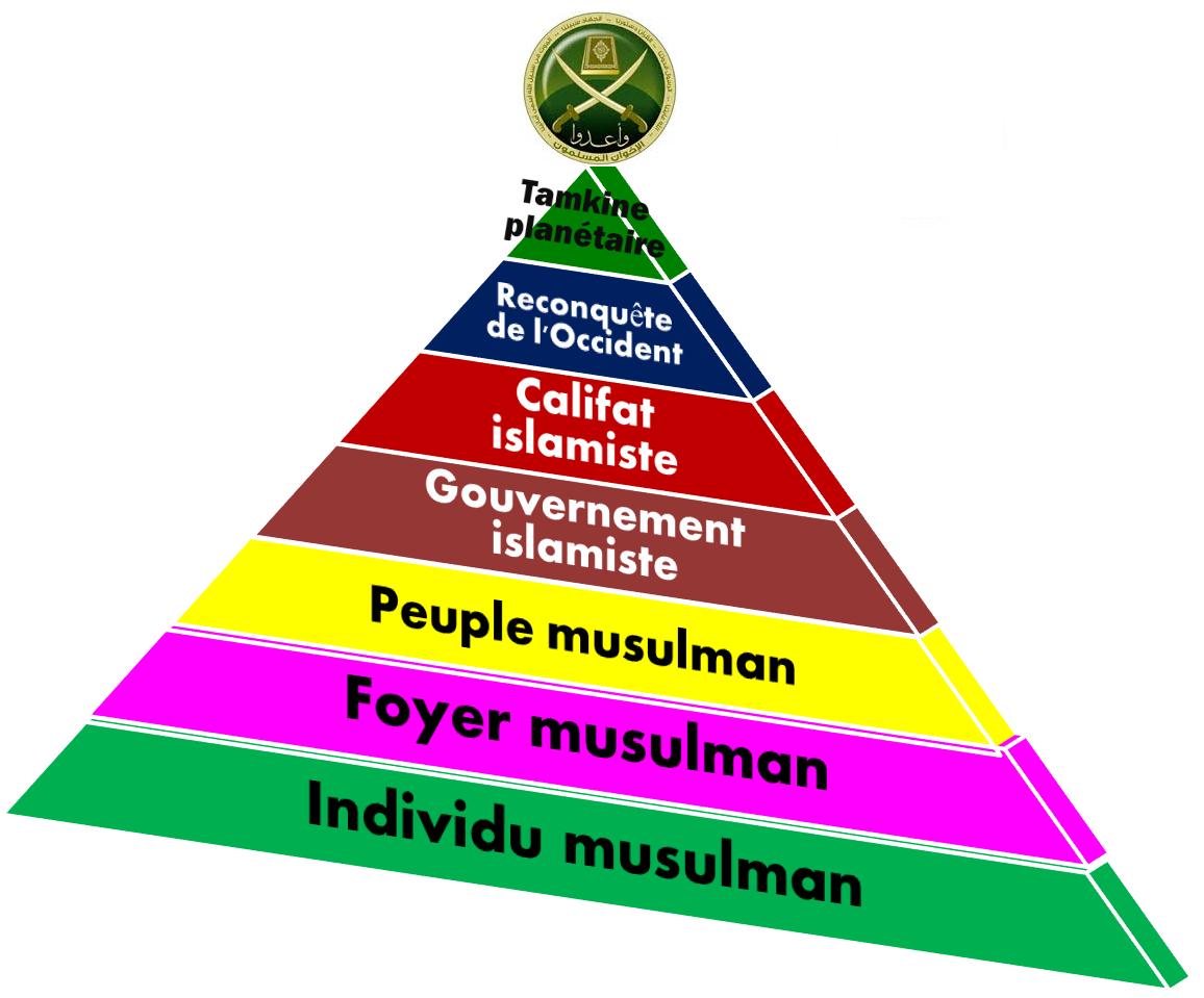 Pyramide_Tamkine_FM1 CBSP dans Religion